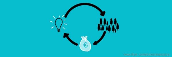 crowdfunding unternehmensintern